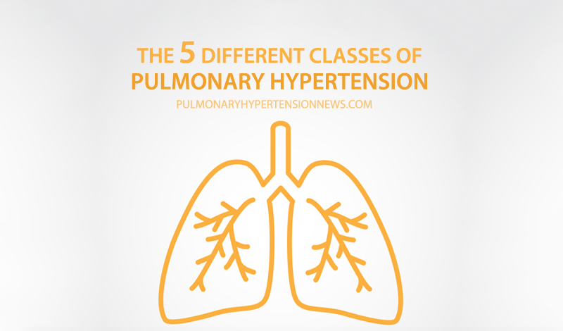 5 classes pulmonary hypertension